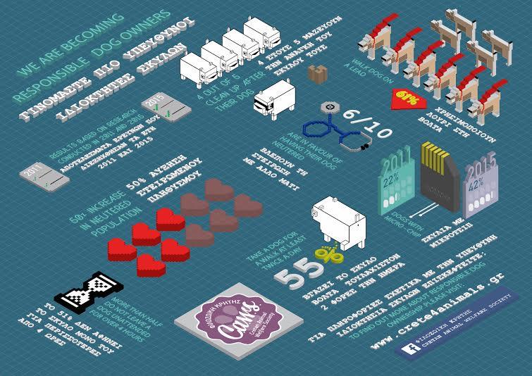 Infograph 2016